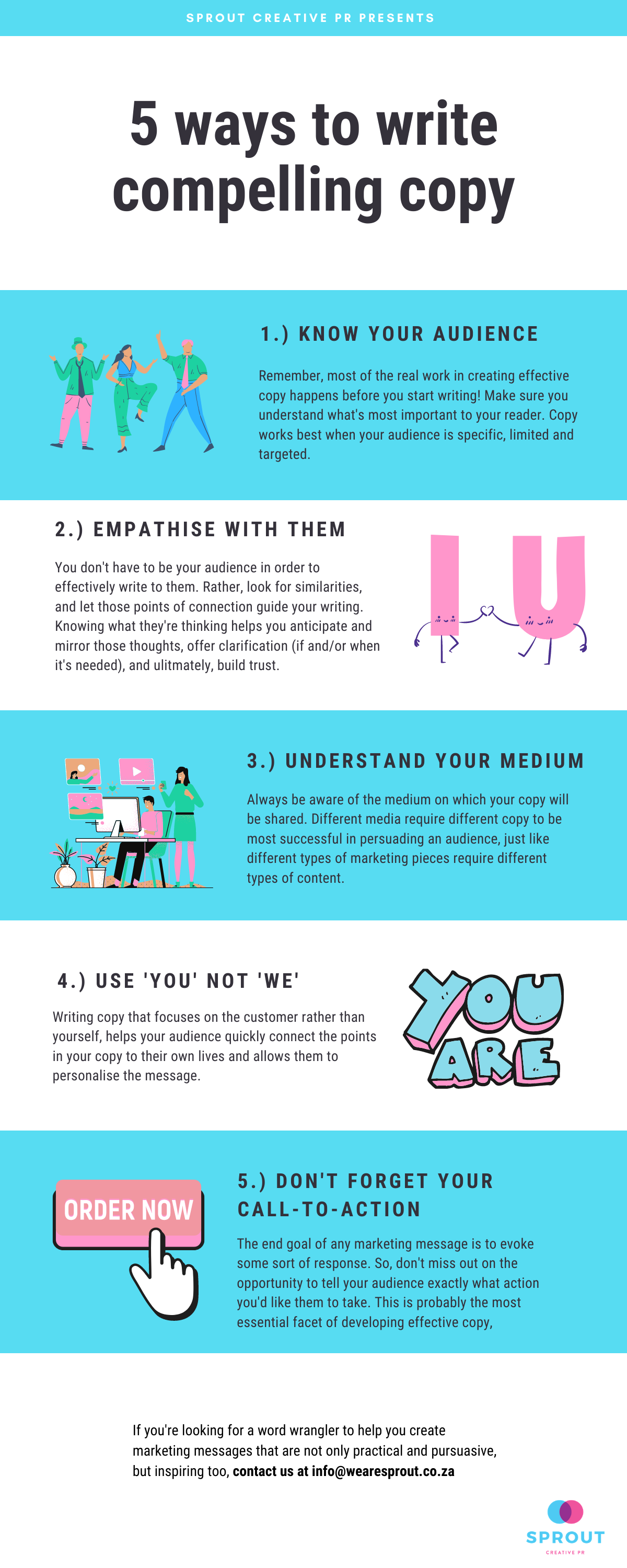 Five ways to write compelling copy - an infographic by Sprout Creative PR